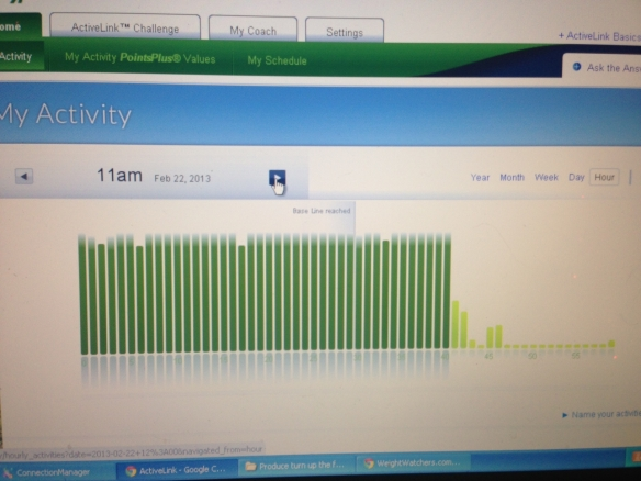 I love that I can click on each hour and see a breakdown of my activity and the intensity level.