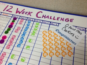 Each week of our 12 Week Challenge participants get a sticker for each meeting they attend. Each sticker equals a ticket for the drawing at the end of the challenge.